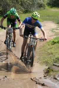 rider-zach